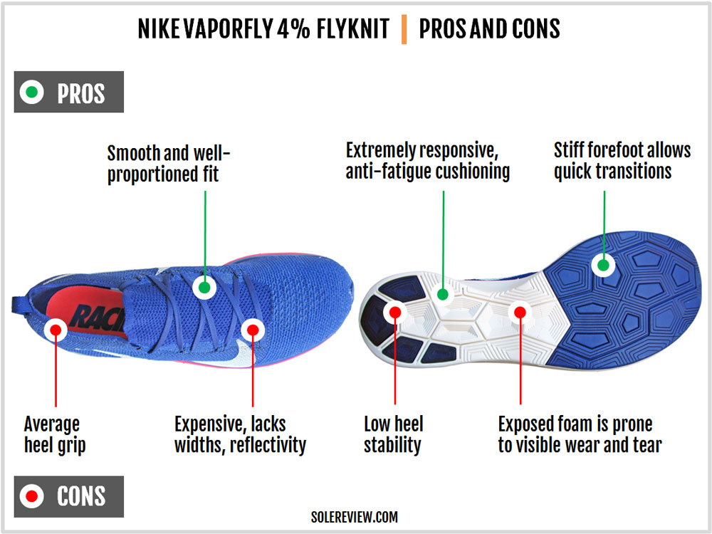 Nike_Vaporfly_4%_Flyknit_pros_and_cons