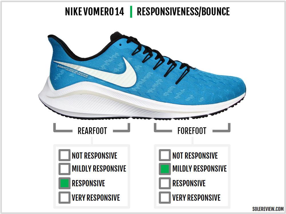 Nike_Vomero_14_responsiveness