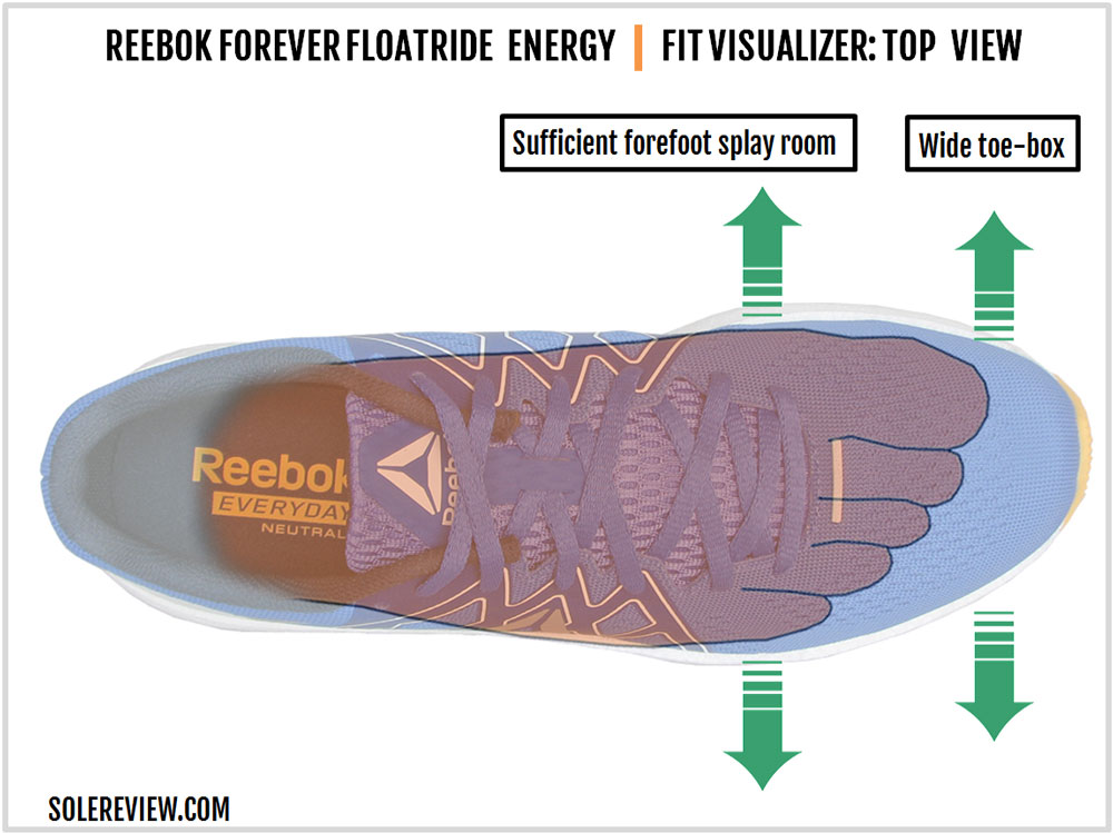 Reebok_Forever-Floatride_Energy-upper-fit