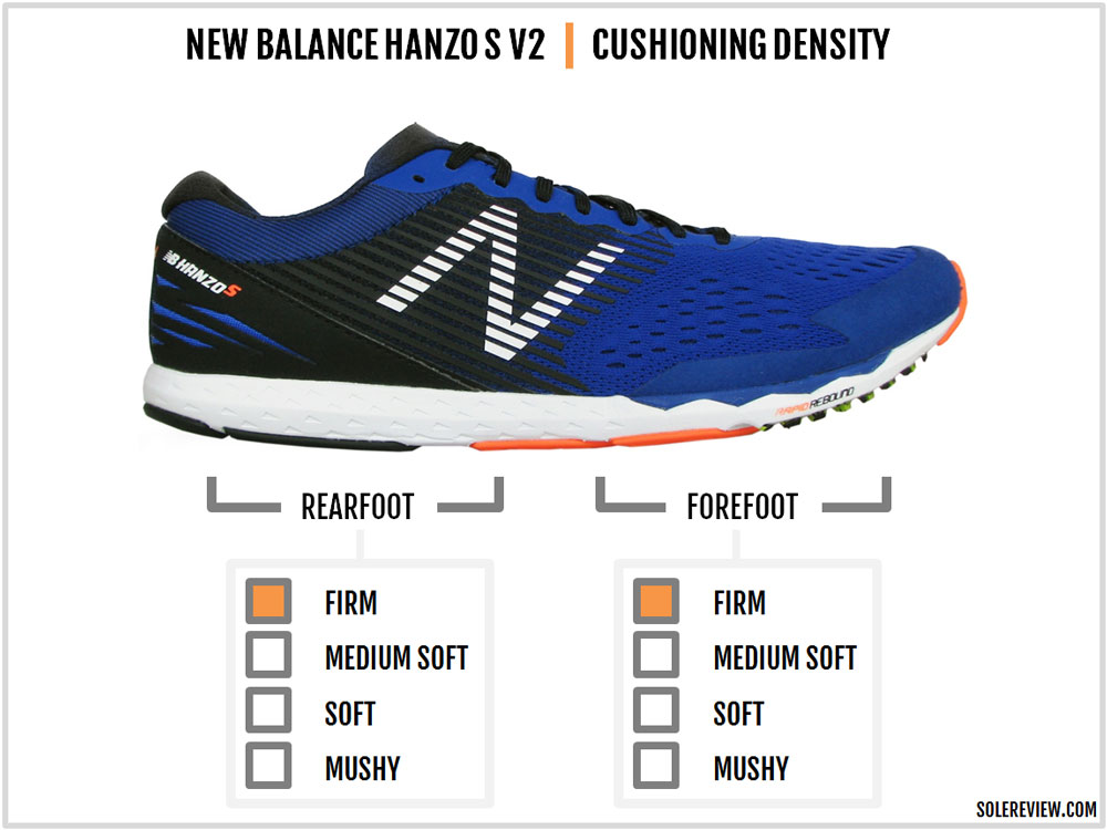 New Balance Hanzo S V2 Review - Solereview