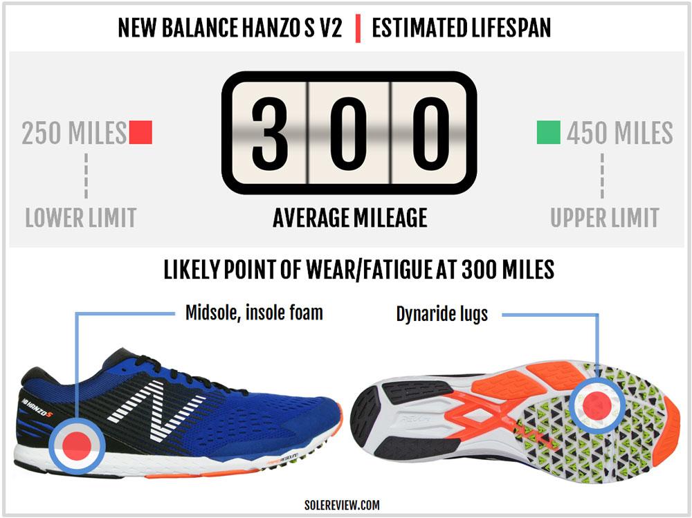 hanzo s new balance