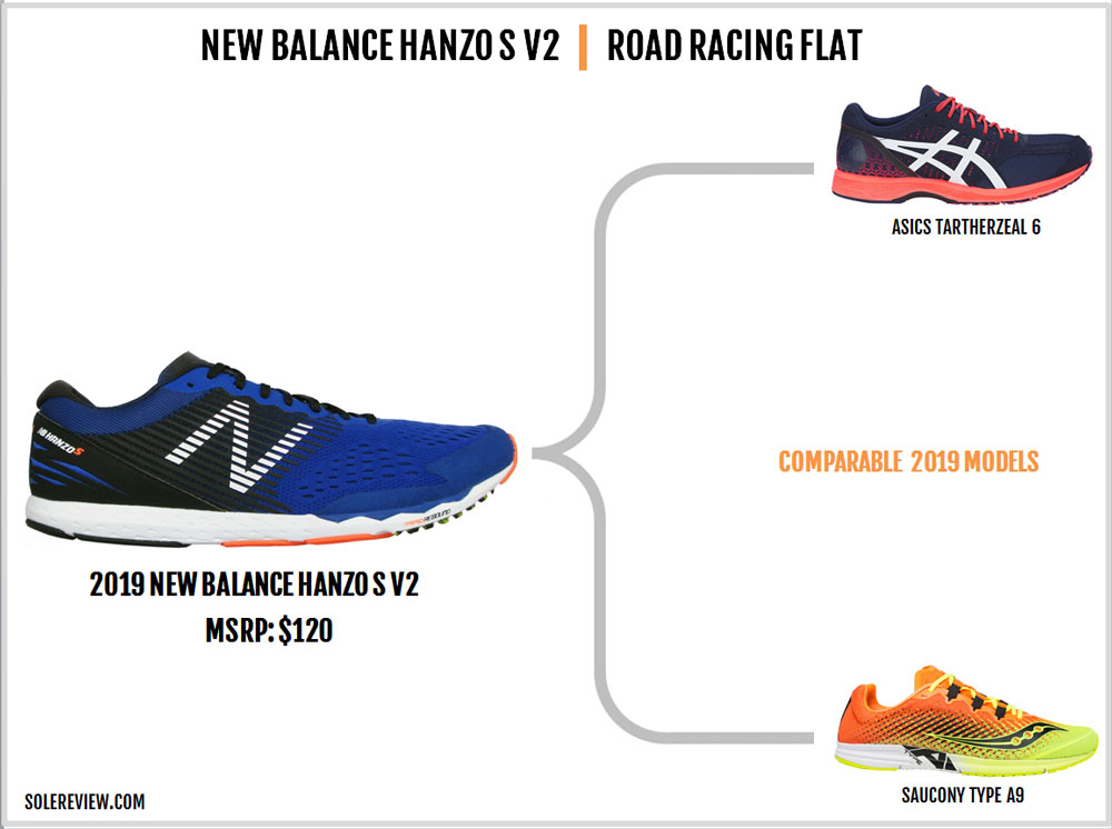 New_Balance_Hanzo_SV2_other_racers