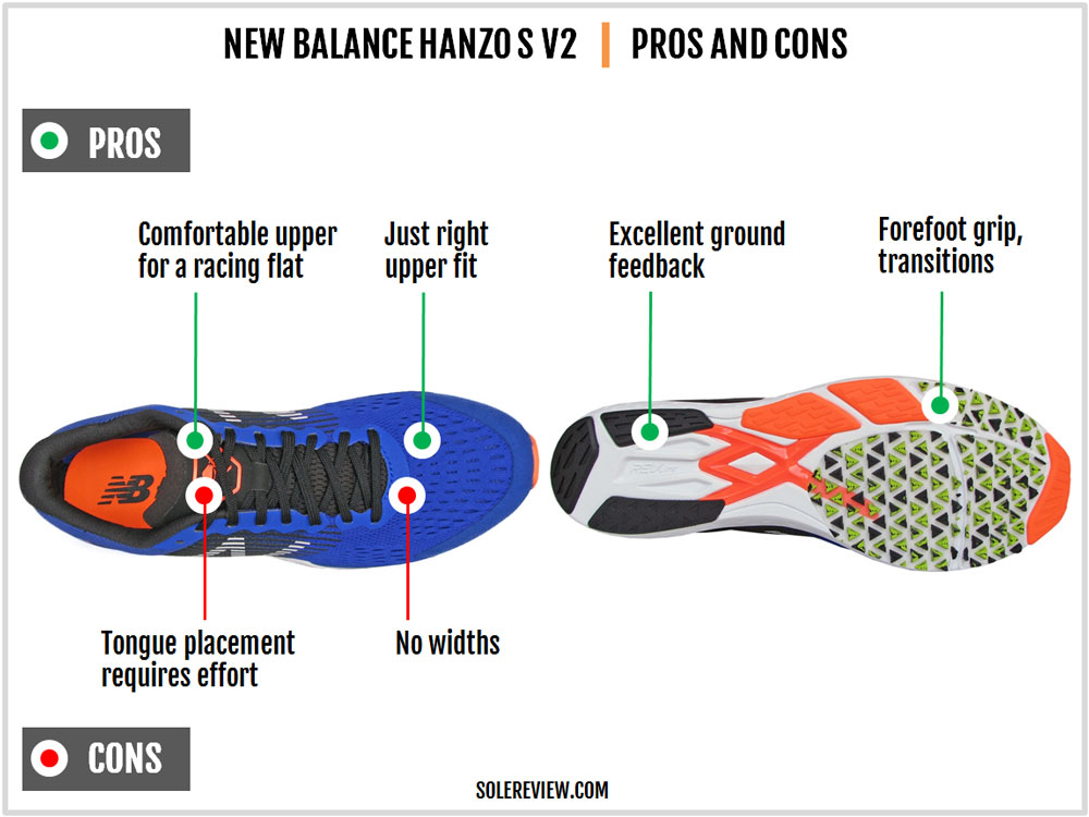 New_Balance_Hanzo_SV2_pros_and_cons