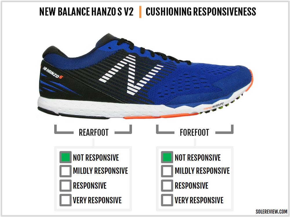New_Balance_Hanzo_SV2_responsiveness