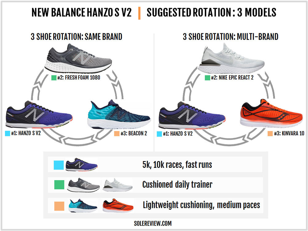 New_Balance_Hanzo_SV2_rotation