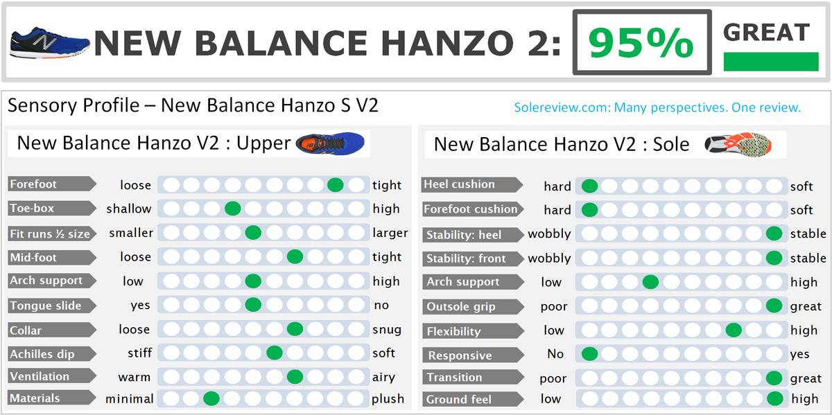 New_Balance_Hanzo_SV2_score