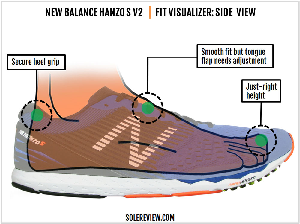 New_Balance_Hanzo_SV2_upper_fit
