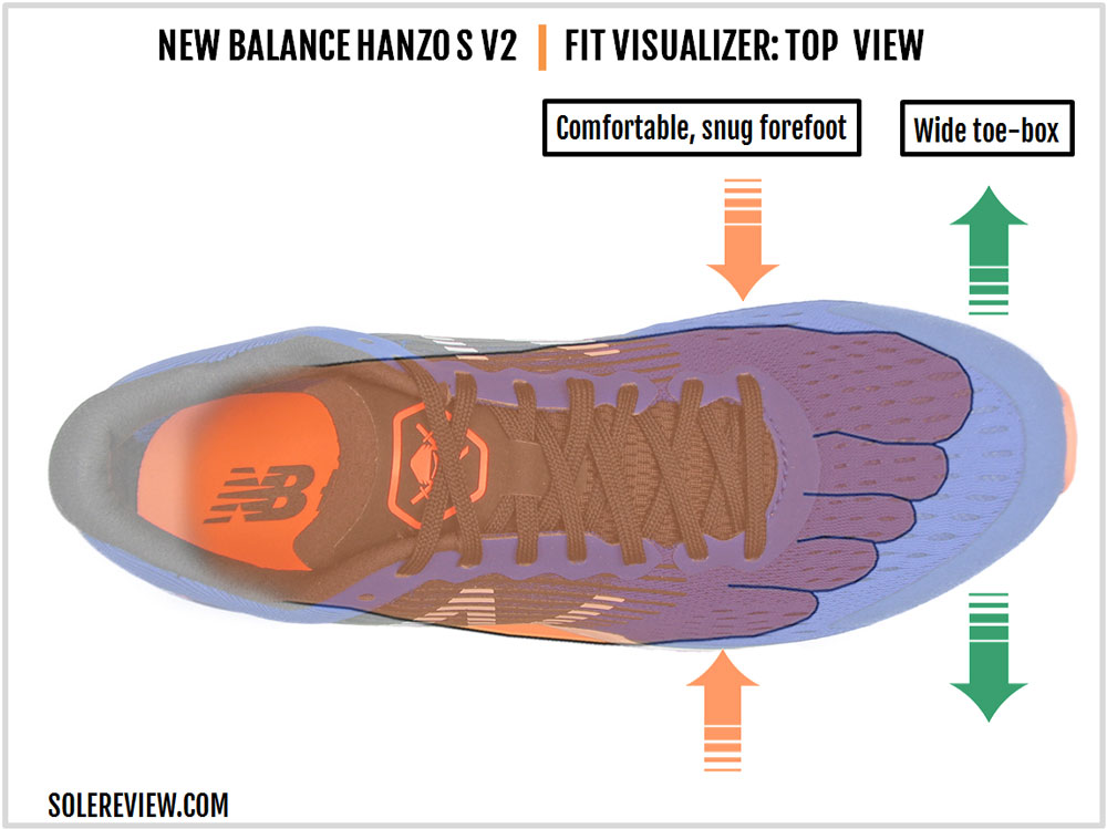 New Balance Hanzo S V2 Review – Solereview