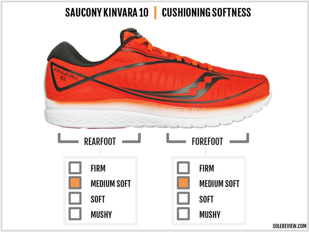 Saucony_Kinvara_10_cushioning