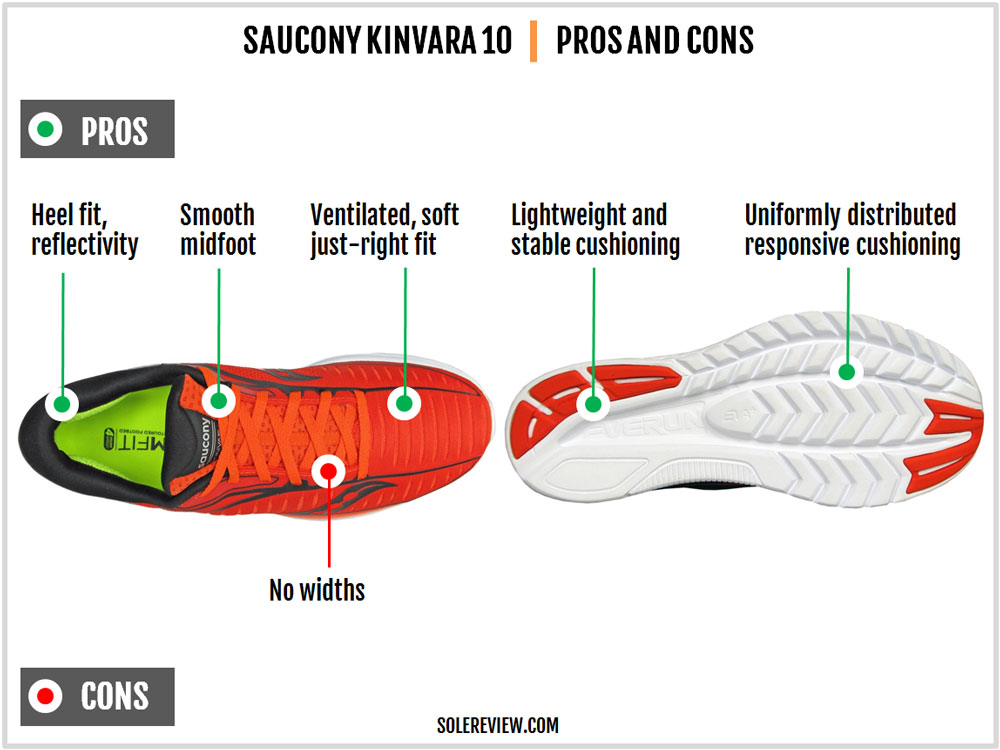 Saucony_Kinvara_10_pros_and_cons