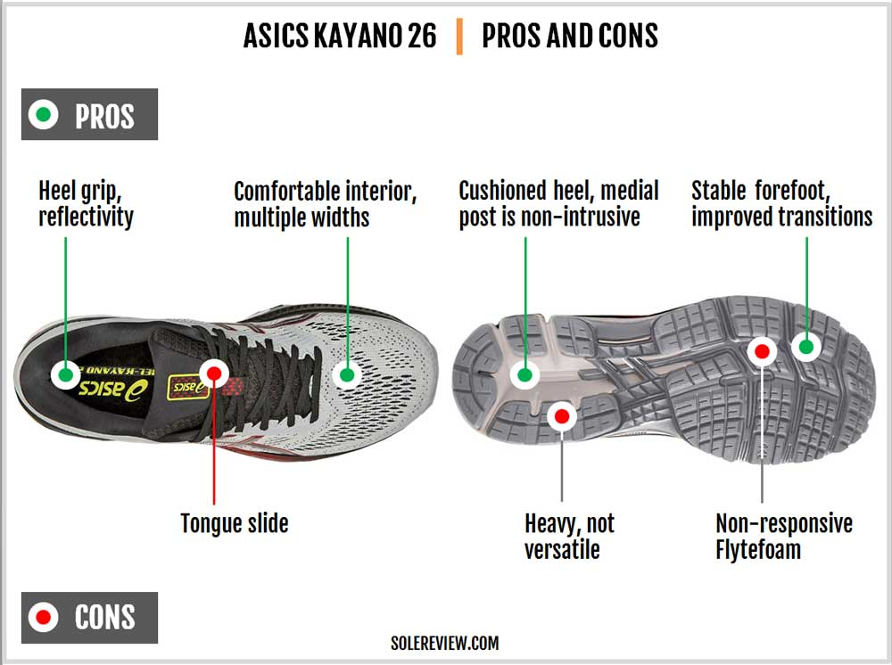 Asics_Gel_Kayano_26_pros-and_cons