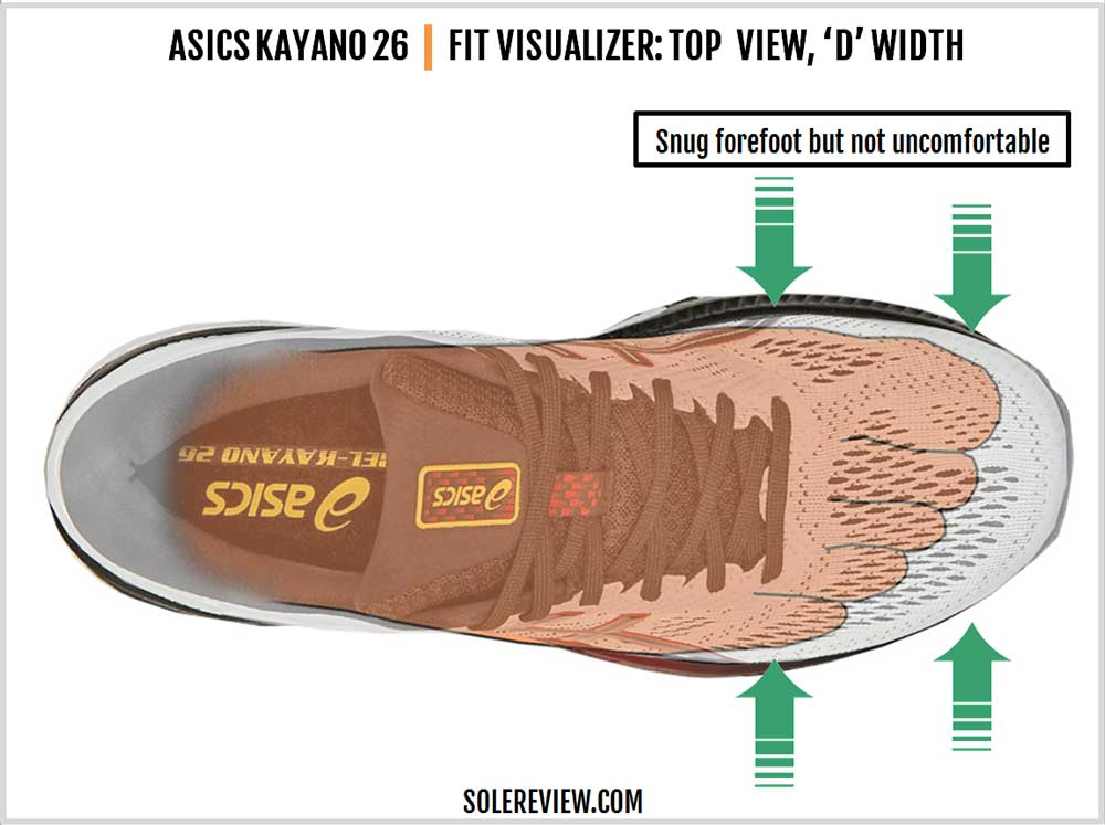 Asics_Gel_Kayano_26_upper_fit