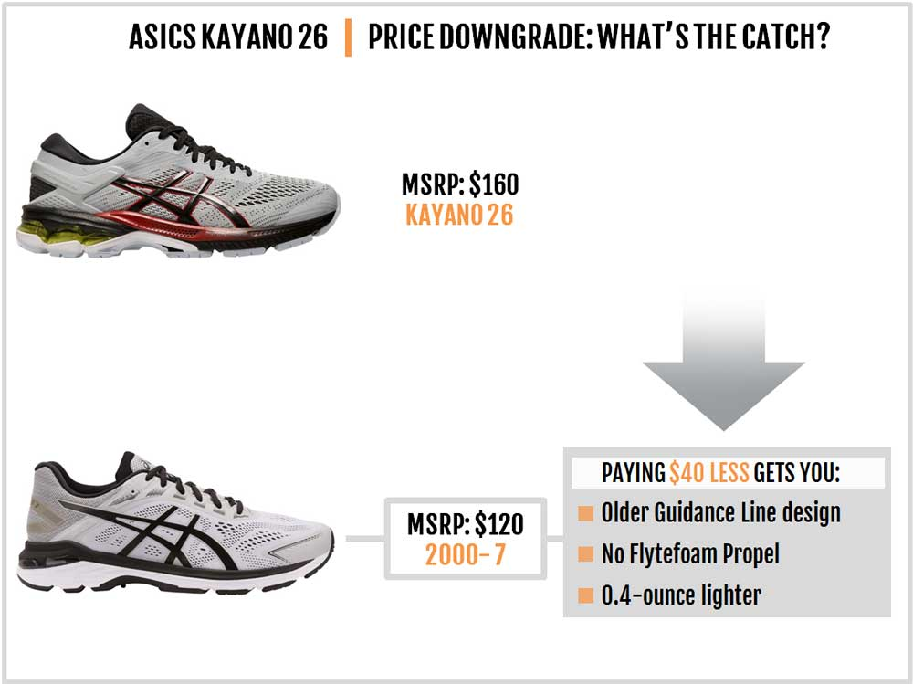 Asics_Gel_Kayano_26_vs_GT_2000_7