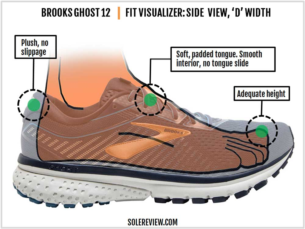 Brooks_Ghost_12-upper-fit