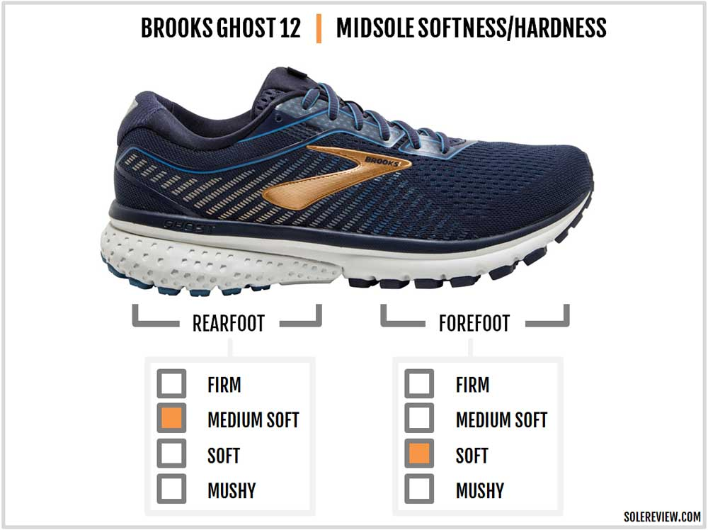 Brooks_Ghost_12_cushioning