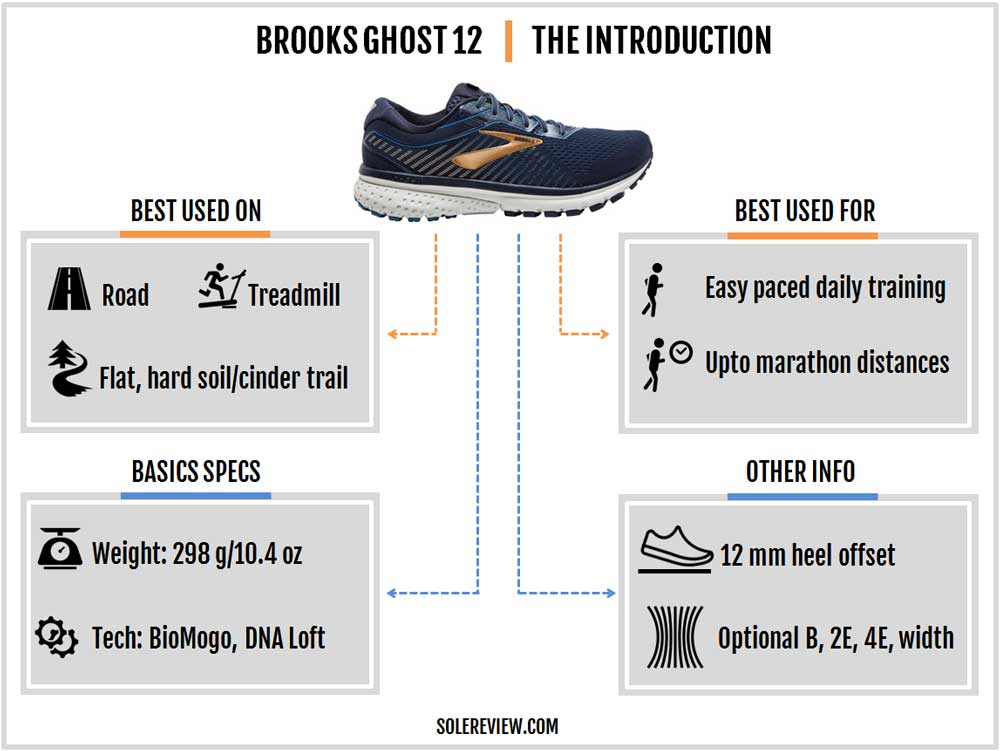 Brooks_Ghost_12_introduction