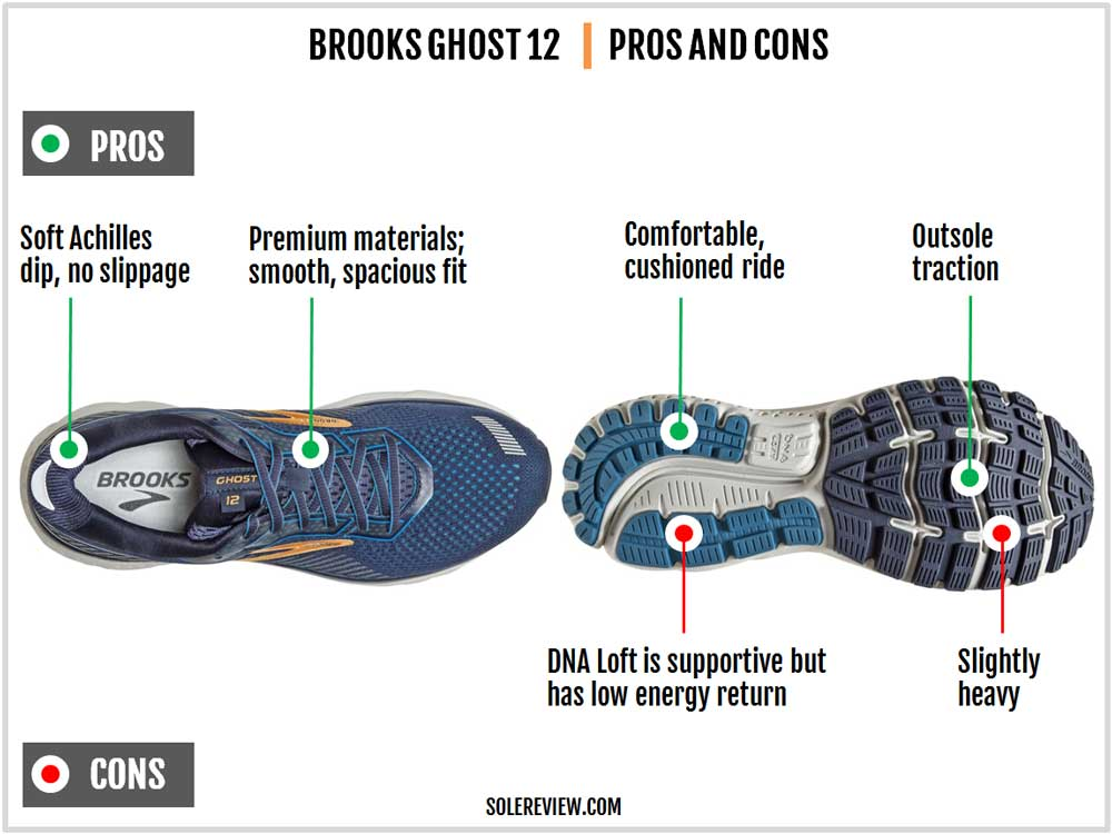 Brooks_Ghost_12_pros_and_cons