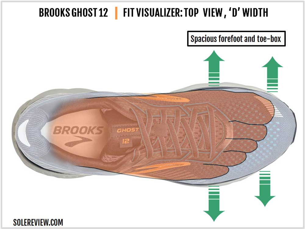 Brooks_Ghost_12_upper_fit