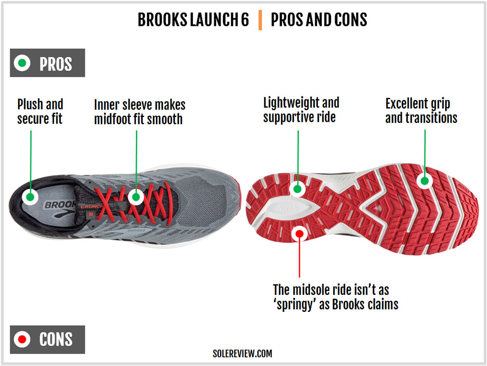 Brooks_Launch_6_pros_and_cons
