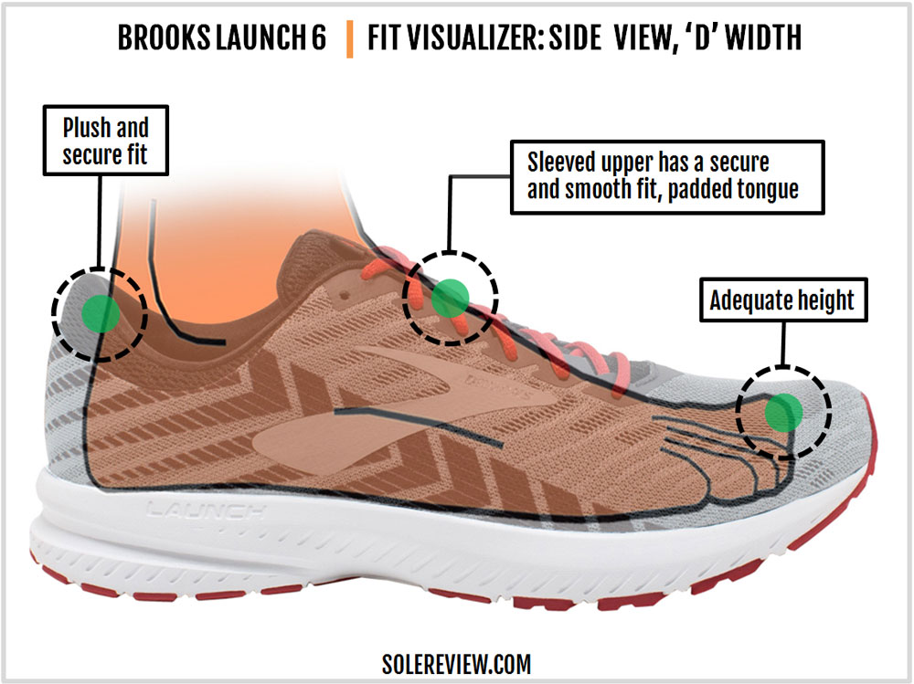Brooks_Launch_6_upper-fit