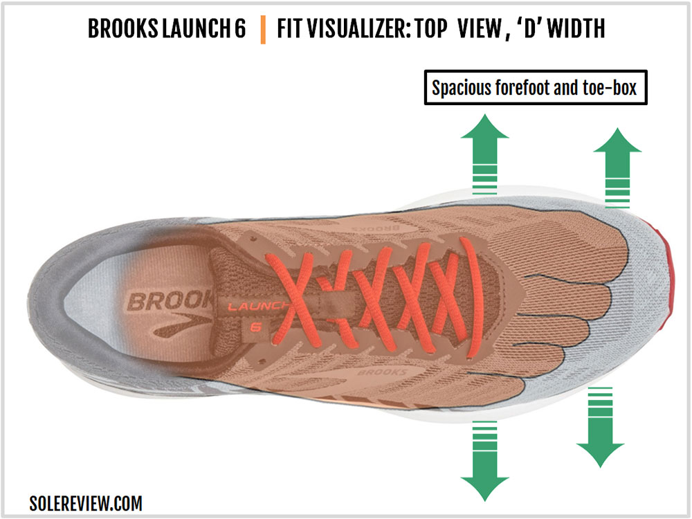 Brooks_Launch_6_upper_fit