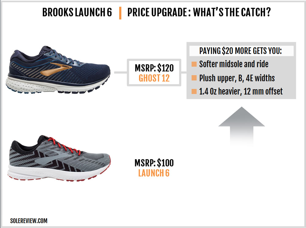 Brooks_Launch_6_vs_Ghost_12