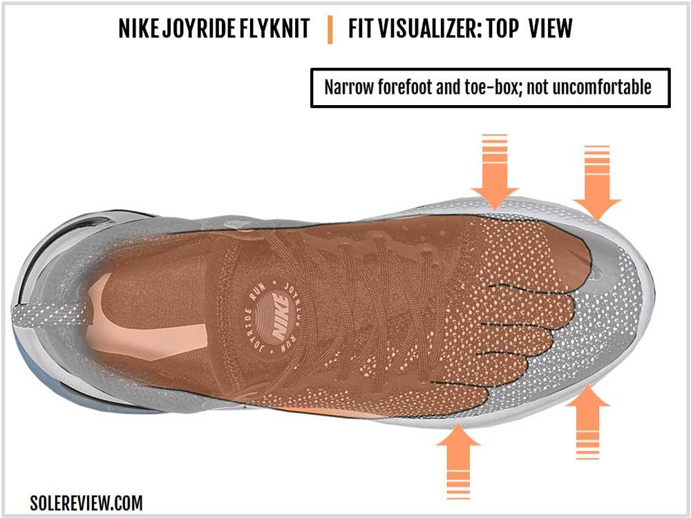 NIke_Joyride_Flyknit-upper-fit