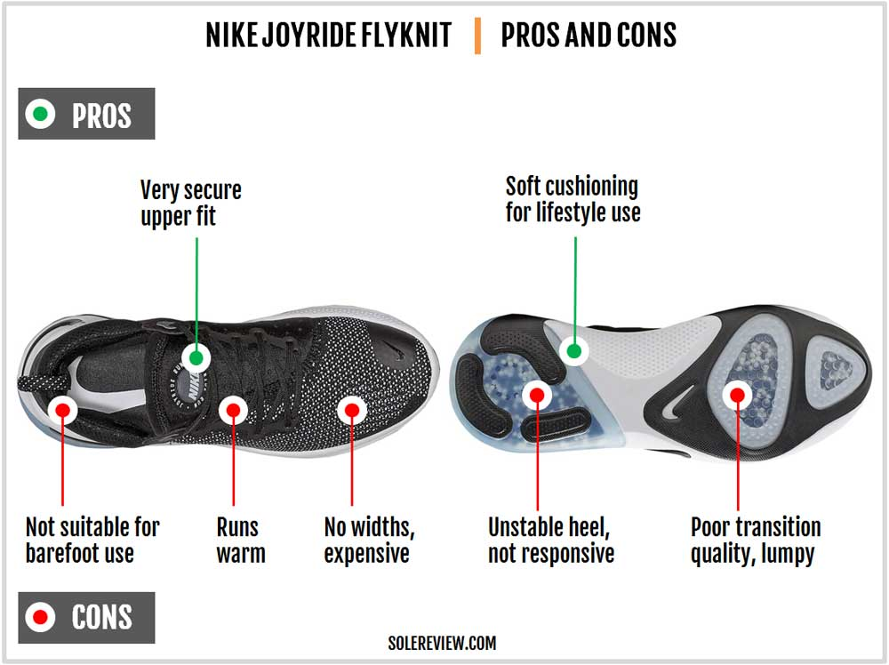 NIke_Joyride_Flyknit_pros_and_cons