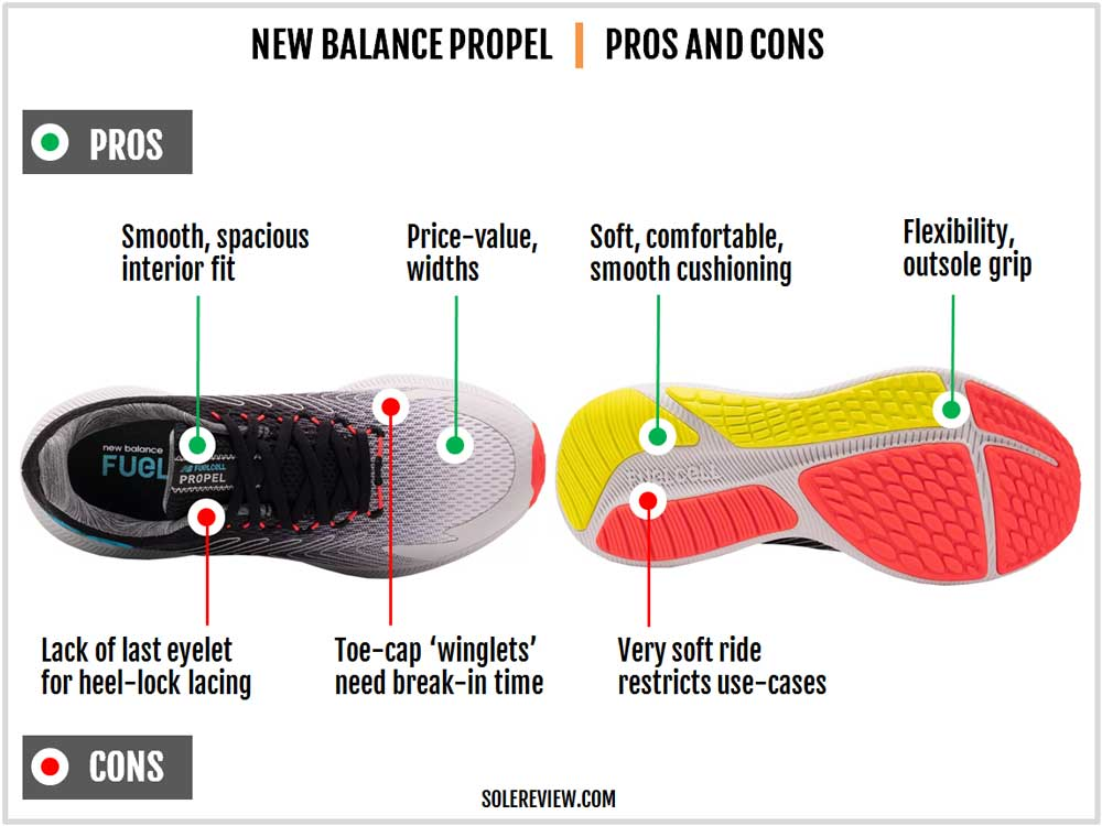 New_Balance_Propel_pros_and_cons