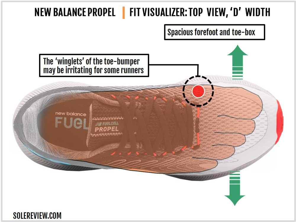 New_Balance_Propel_upper_fit