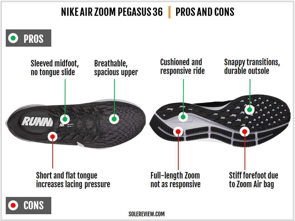 Nike_Pegasus_36_pros_and_cons