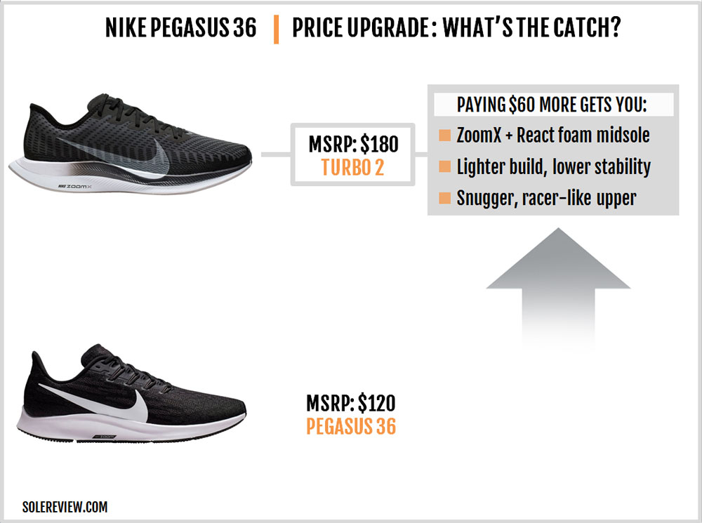 Nike_Pegasus_36_vs_Turbo