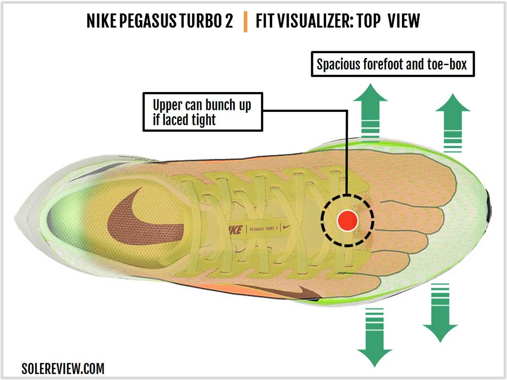Nike_Pegasus_Turbo_2-upper-fit