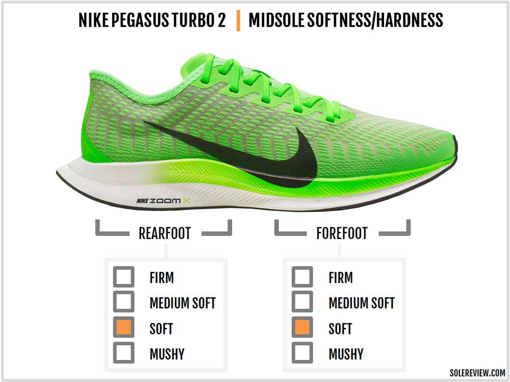 Nike Zoom Pegasus Turbo 2 Review – Solereview