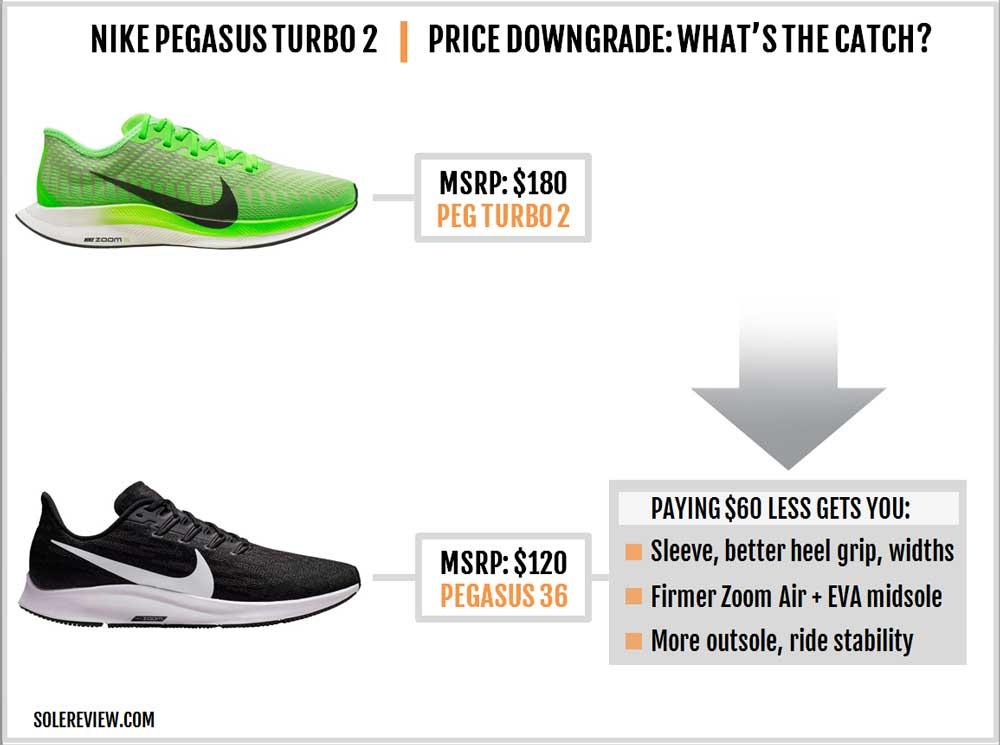 Nike_Pegasus_Turbo_2_vs_Pegasus_36
