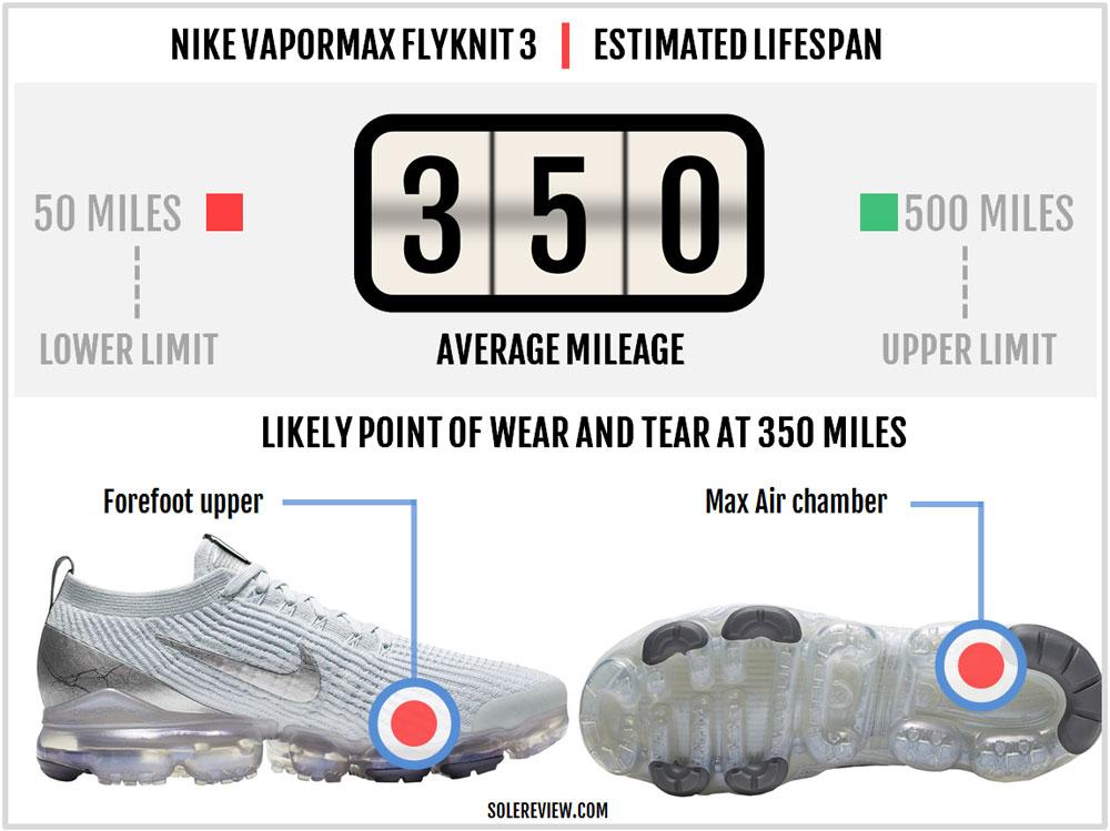 Nike_VaporMax_Flyknit_3_durability