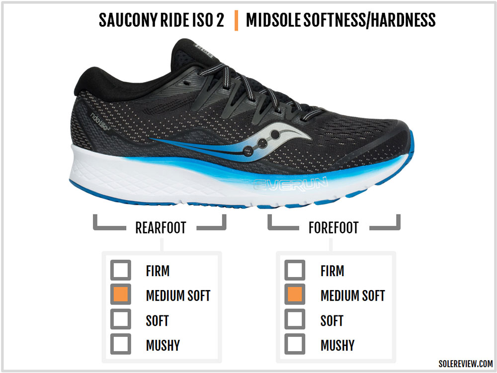 Saucony_Ride_ISO_2_cushioning