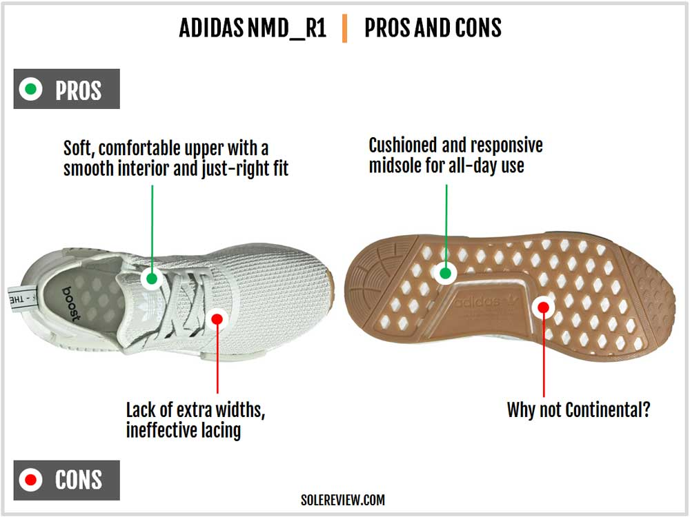 adidas_NMD_R1_pros_and_cons