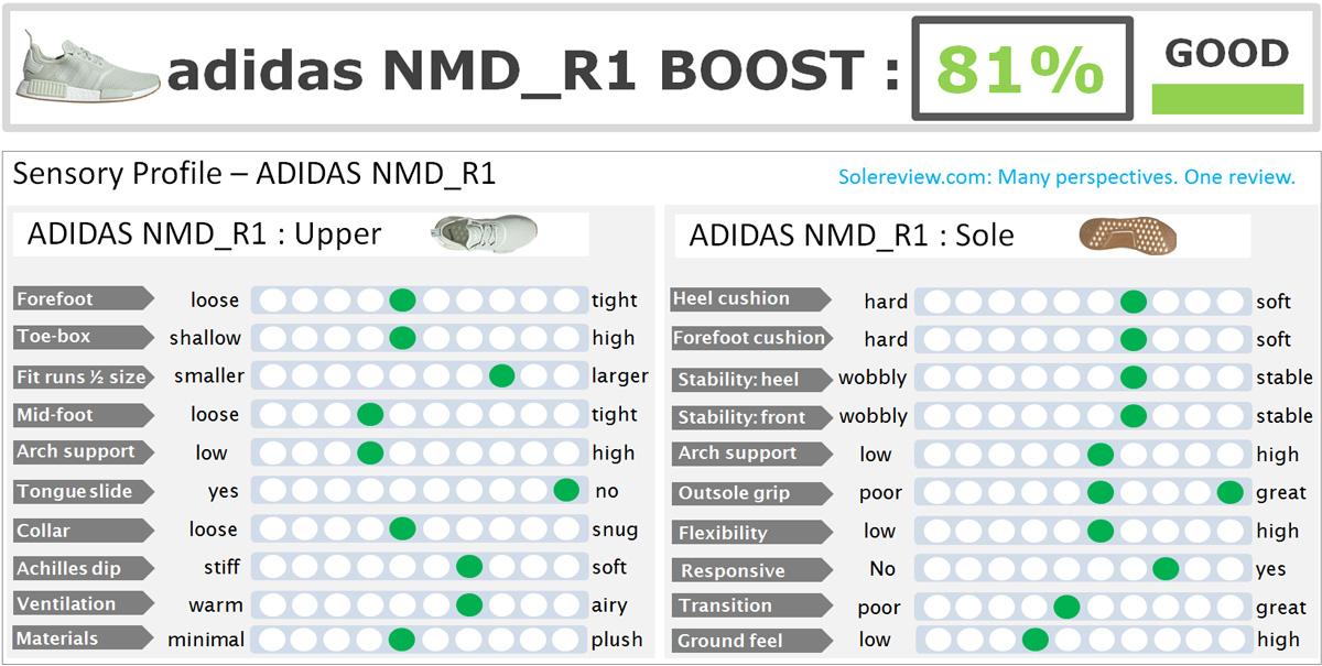adidas_NMD_R1_score