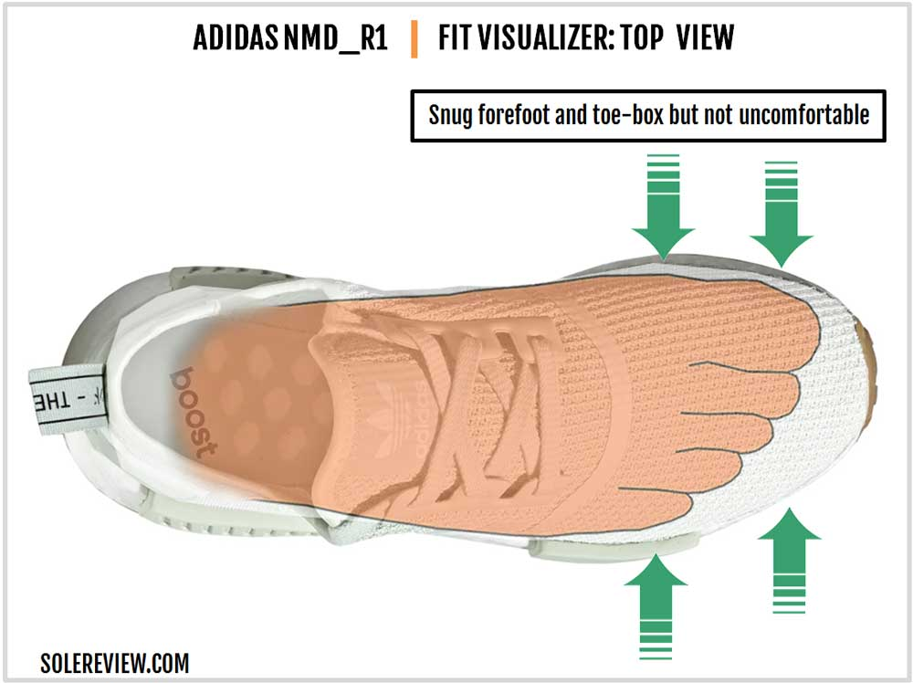 adidas_NMD_R1_upper-fit