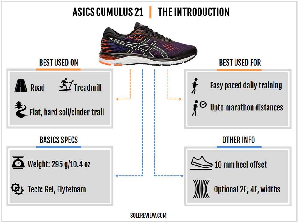 Asics_Cumulus_21_introduction