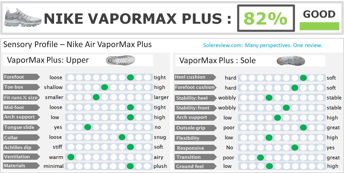 Nike_VaporMax_Plus_score