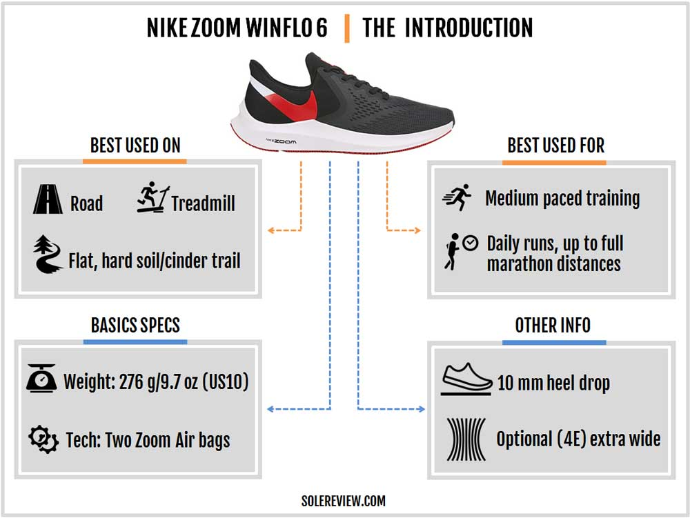 Nike_Winflo_6_introduction