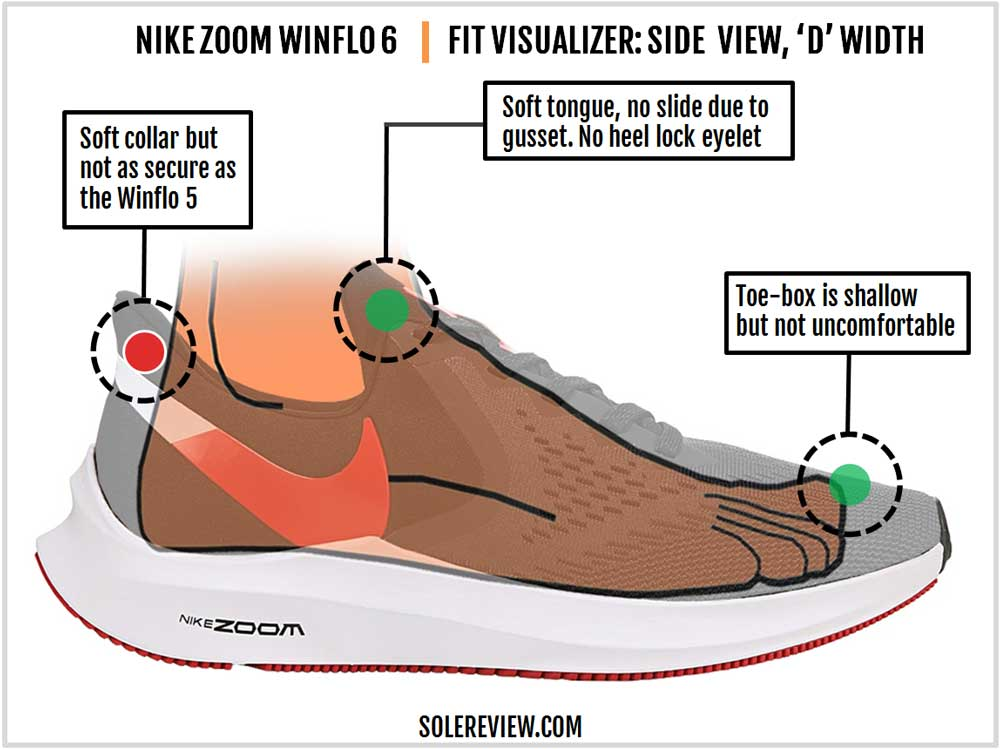 Nike_Winflo_6_upper_fit