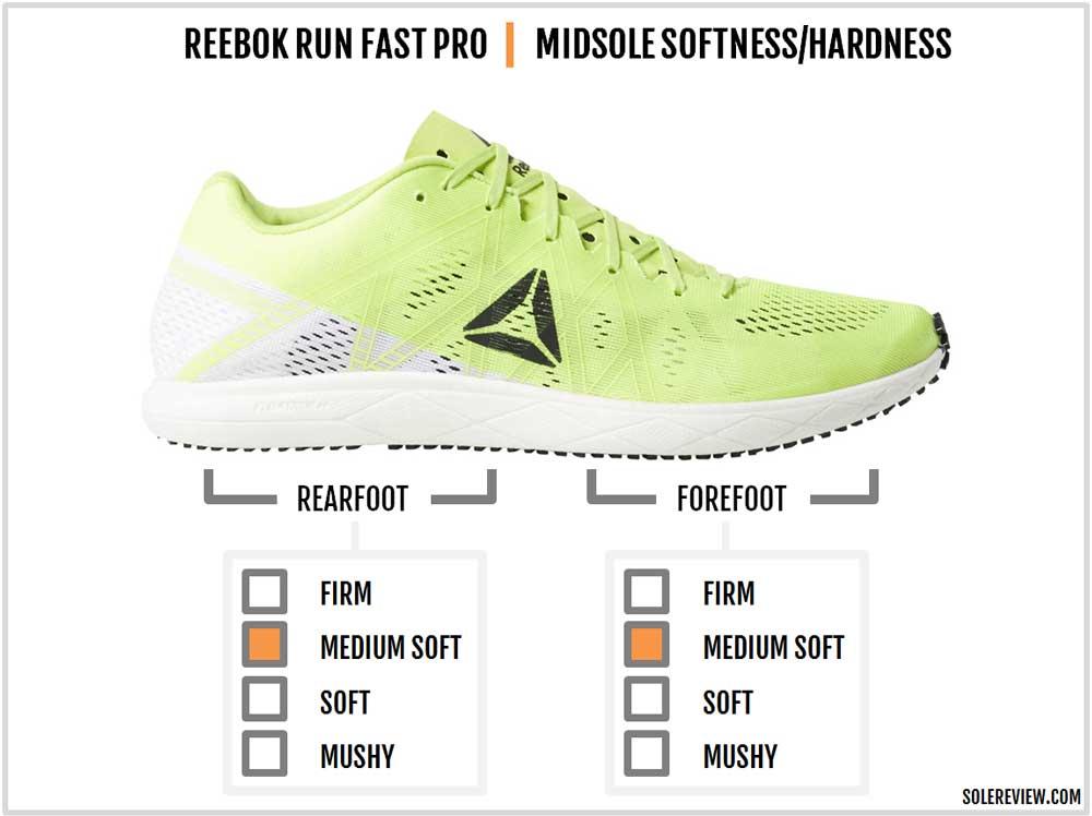 Reebok_Run_Fast_Pro-cushioning