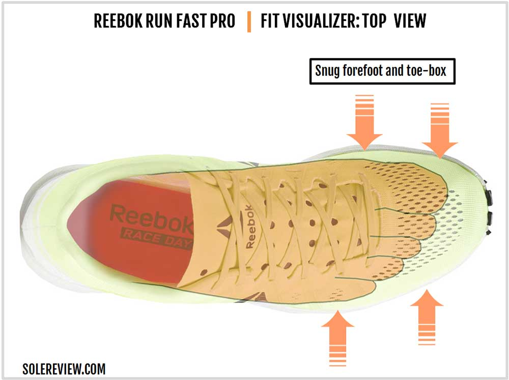 Reebok_Run_Fast_Pro-upper-fit