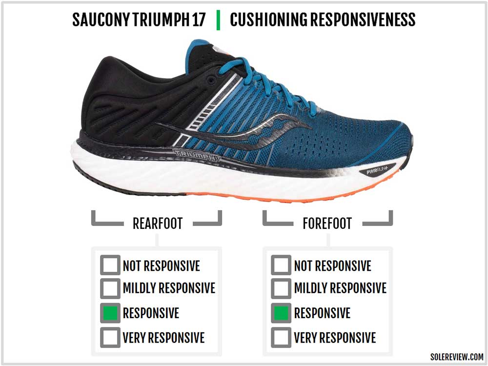 Saucony_Triumph_17_responsiveness