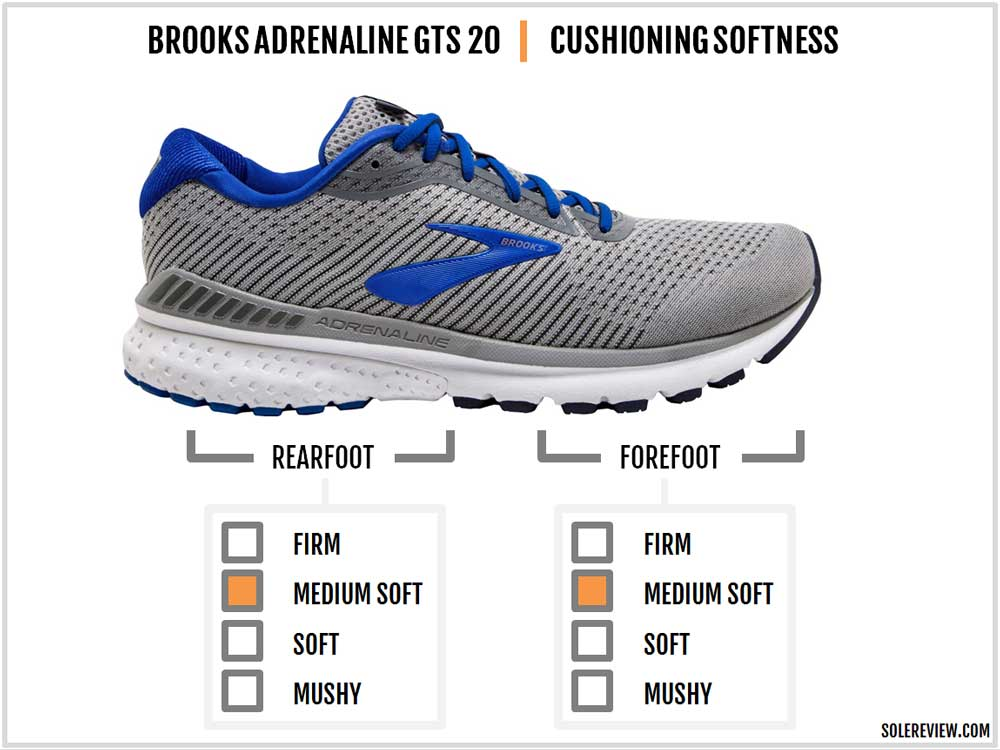 Brooks_Adrenaline_GTS_20_cushioning