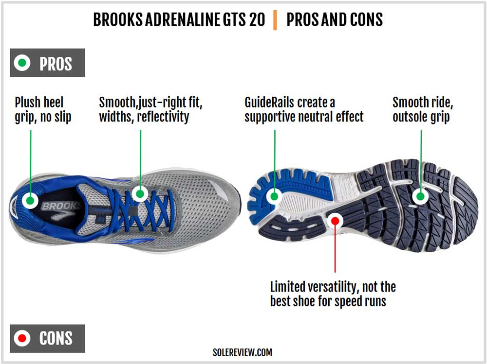 Brooks_Adrenaline_GTS_20_pros_and_cons