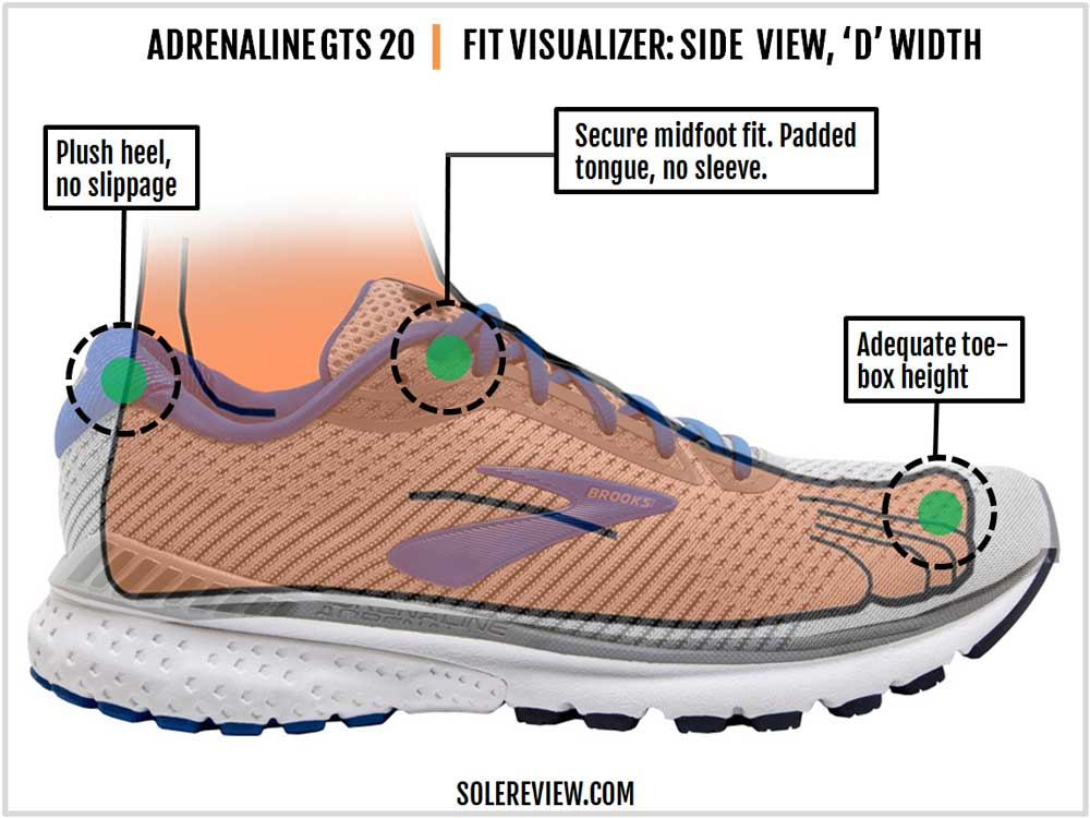 Brooks_Adrenaline_GTS_20_upper_fit